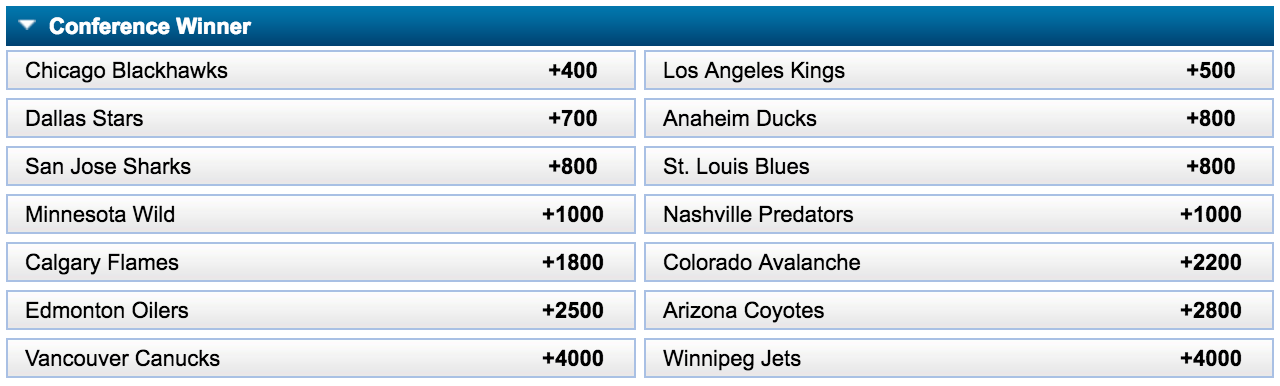 2017 NHL Western Conference Betting Lines William Hill