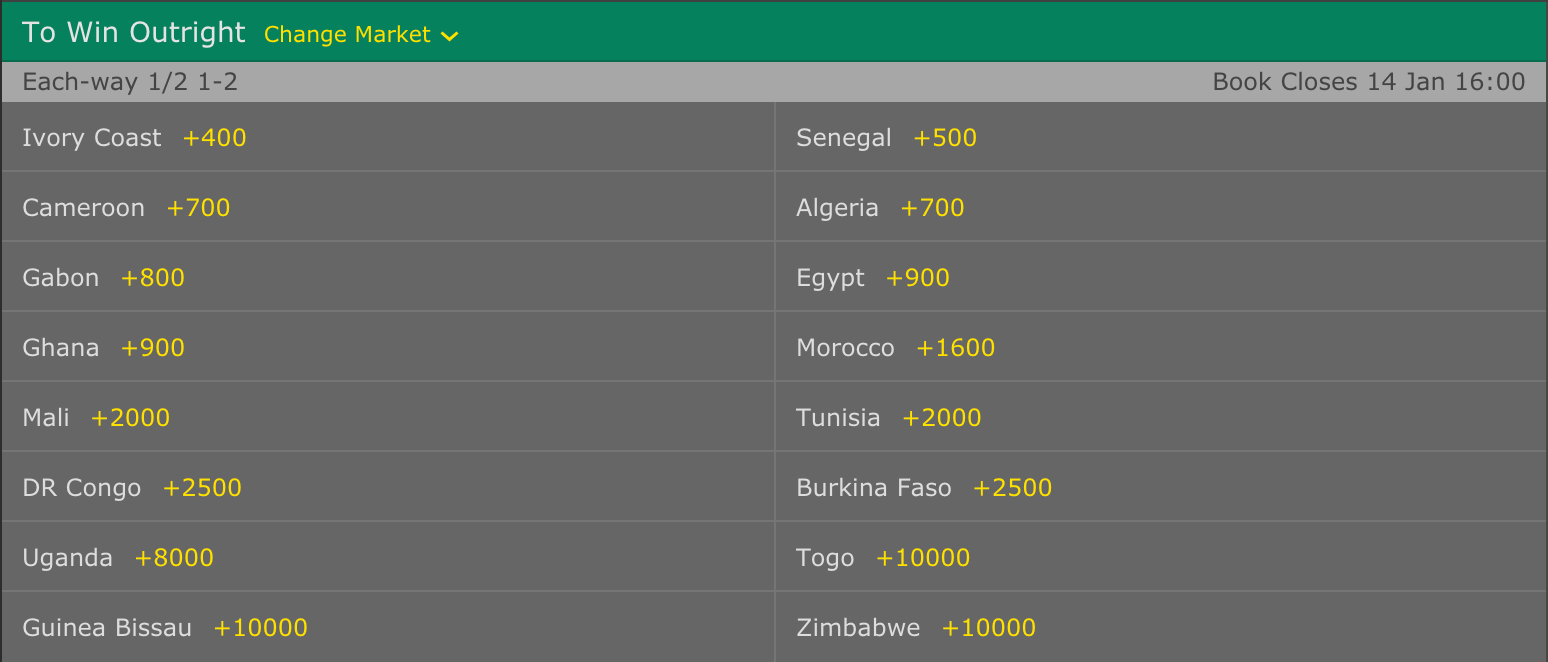 African Cup of Nations 2017 Outright Odds at Bet365