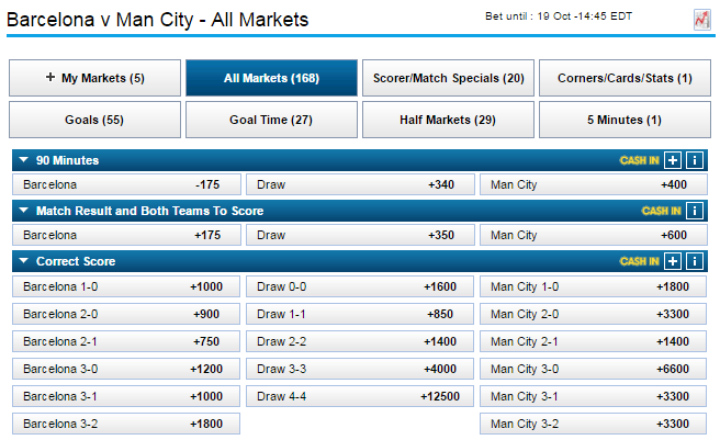 Barcelona vs Man City odds on William Hill