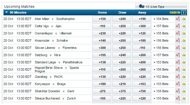 Inter Milan vs Southampton Europa League Odds on William Hill