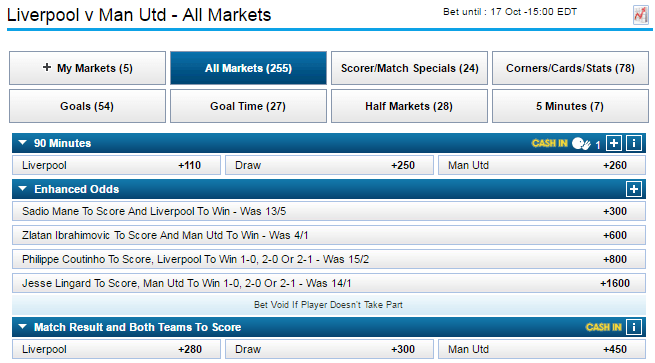 Liverpool vs Manchester United odds on William Hill