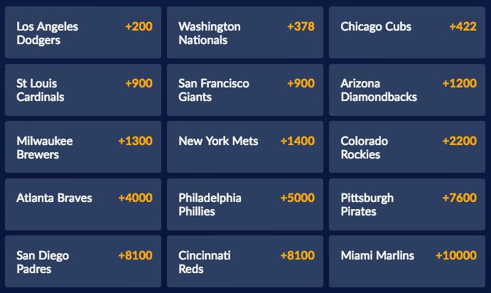 MLB 2018 National League Championship Odds