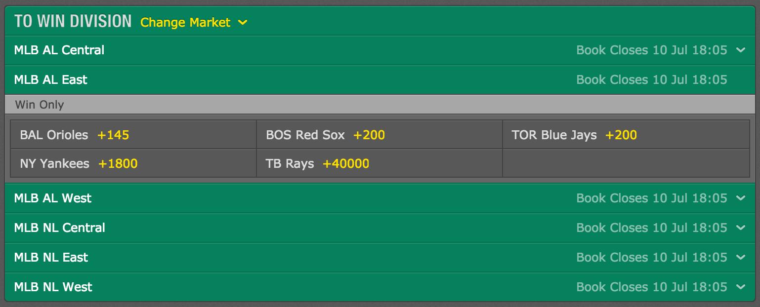 MLB AL East Division Title Odds