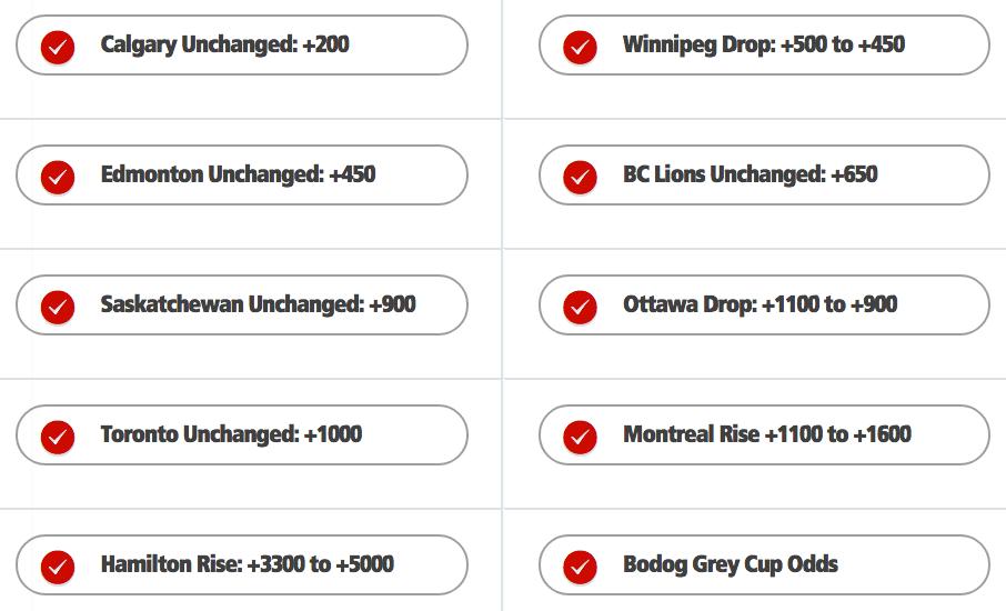 Week 14 CFL Grey Cup Odds 2017-09-20