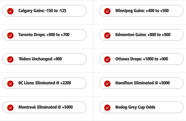 Week 21 Grey Cup Semi-Final Odds 2017-11-07